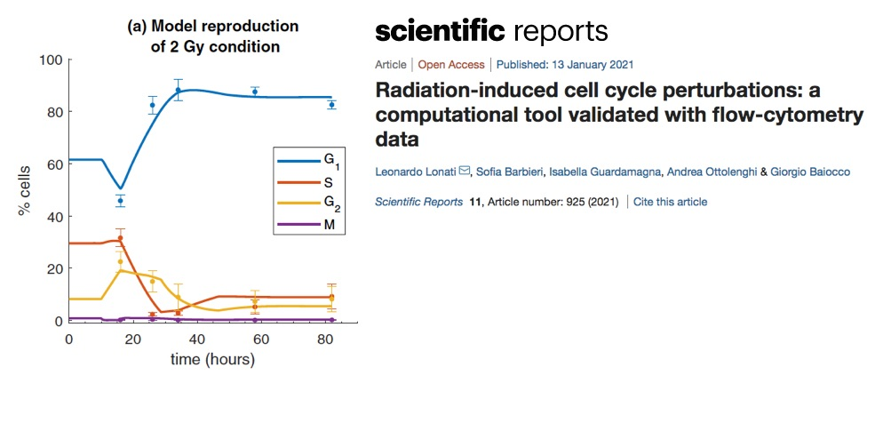 Our latest work on Scientific Reports